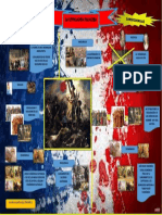Infografia de La Revolucion Francesa