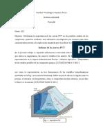 curvas PVT
