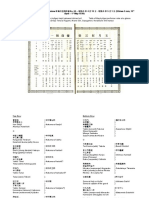 pg 2 Table of May kyōgen perfomers at a glance