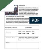 Fichas Tecnicas Del Metanol