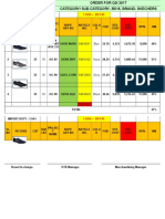 #Skechers Cost Card