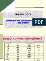 Edaf 5 Sistema Coloidal-Arcilla 2017-1