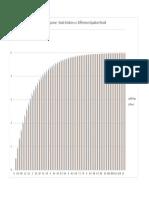 Dynamic System Simulation Plot