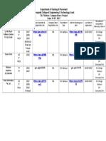 T & P Notice - Campus Drive.doc-1.doc
