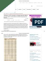 The Basics of PF Correction on Single Induction Motors