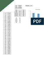 Data Hasil ImageJ