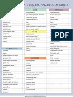 lista bushcraft pescuit iarna munte.pdf