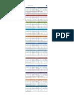 Resultados Protocolos Puerto
