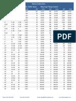 .063 150LB Ring Type Buna Flange Gaskets.pdf