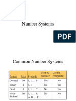 Number System - Machine Language