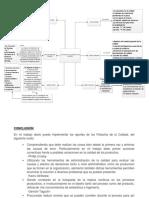 MAPA-CONCEPTUAL-DE-GURUS-DE-LA-CALIDAD-docx.docx