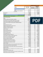Matriz Presupuesto Proyecto Formativo