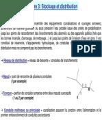 Hydraulique_L3GC_2015_cours6.pdf