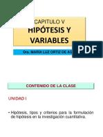 1. Hipotesis Variables y Op