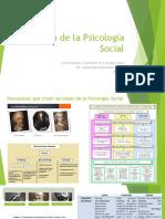 Historia Psicologia Social