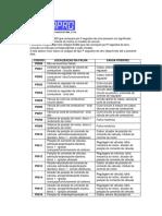Lista de Dtcs NAPRO