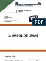 1. Diagramas, Arbol de Levas, Cvvt