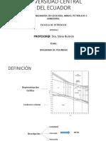 Características de Los Diagramas de Pourbaix