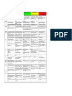 Measures Tool Kit Assessment Matrix for Peer Review April 2012 (1) (1)