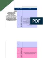Plan de Area Sociales y Religión San Gabriel 2016 (2)