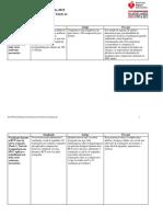 05. PALS Planilha Comparacao Manual x Diretrizes 2015
