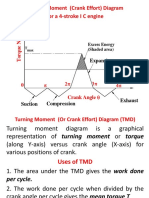 70481079 Turning Moment Diagram Flywheel