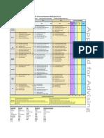 Stanford CEM-DCI-SDC Curriculum 2