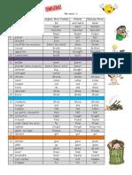77-irregular-verbs-list-grammar-guides_61639.docx