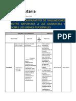 2013-03-31 - Cuadro Comparativo de Valuaciones en Ig y Bp