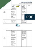 lesson plan week 0305 per 12
