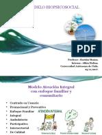Aps y Modelo Biopsicosocial