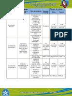 Cronograma Curso Excel y Access(1)