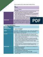 LISTA_DE_FARMACOS_USADOS_EN_EL_AREA_GINE.docx