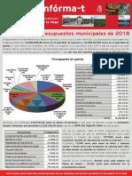 Boletín febrero 2018 de la Agrupación Socialista de San Martín de la Vega