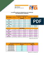 tabela_de_referencia_composicao.pdf