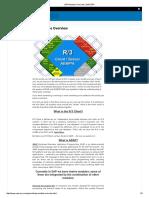 SAP Modules Overview _ SAP-ERP