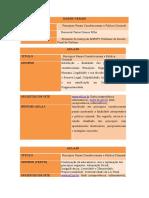 Principios_Penais_Constitucionais_e_Politica_Criminal__Dermeval_Farias_.doc
