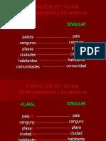 FORMACIÓN DEL PLURAL