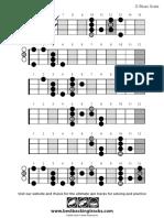 Bbt Bass Scale Blues d