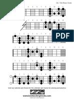 Bbt Bass Scale Blues c Sharp