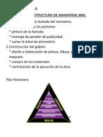 Plan de Trabajo 2018
