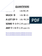 Explicación - Quantifiers Any -A Lot of - Many - Some - Much