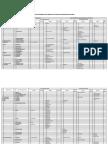 3. Daftar Puskesmas yang menjadi sasaran NS 2015-2016.pdf