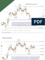 Market Update 12 Sep 10