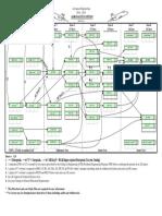 ae-flowcharts-aero-14-15.pdf