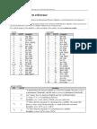 phonchart2008.pdf