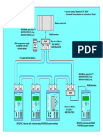 Application PROFIBUS Double-ring En