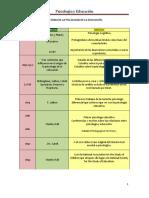 245106710 Linea Del Tiempo Historia de La Psicologia Educativa