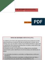 1.1tipos de Distribución en Planta_3