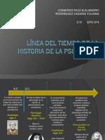 Línea Del Tiempo de La Historia de La